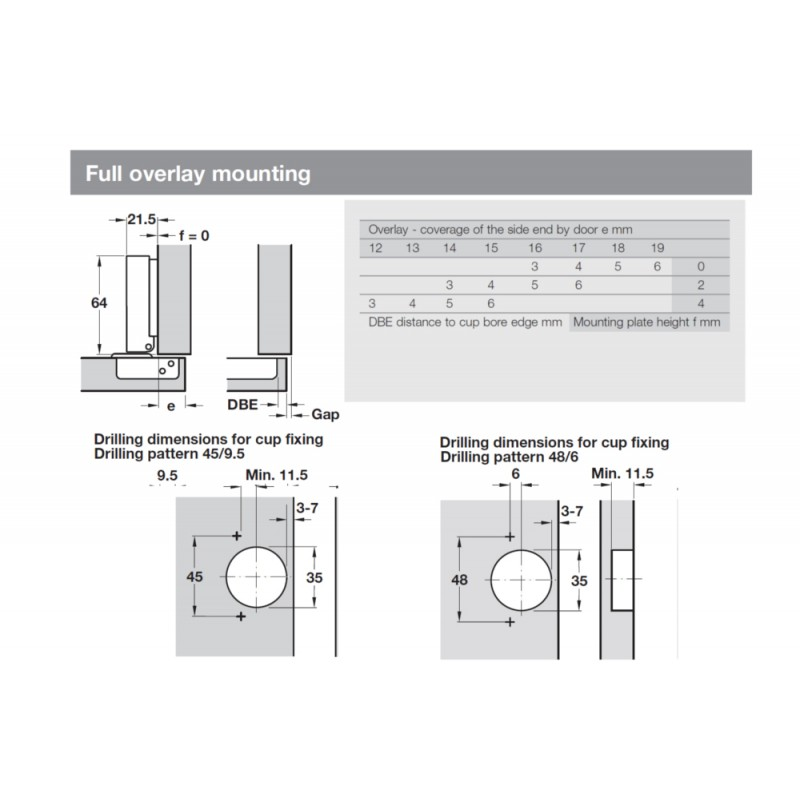 Kitchen Door Hinge Sizes